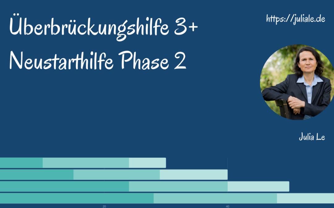 Überbrückungshilfe 3+ und Neustarthilfe Phase 2